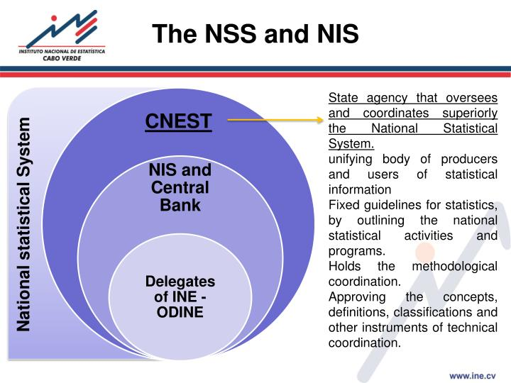 The NSS and NIS