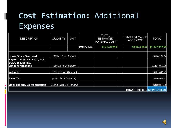 Cost Estimation: