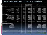 cost estimation t head platform