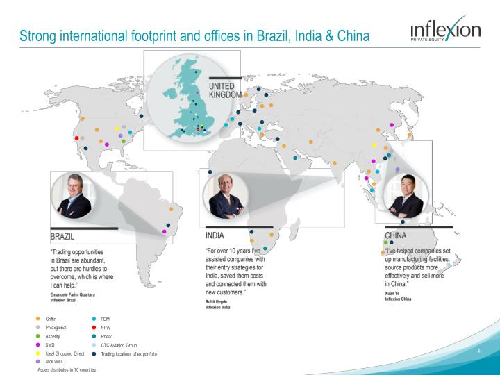 Strong international footprint and offices in Brazil, India & China