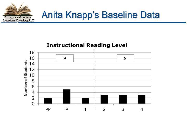 Anita Knapp's Baseline Data