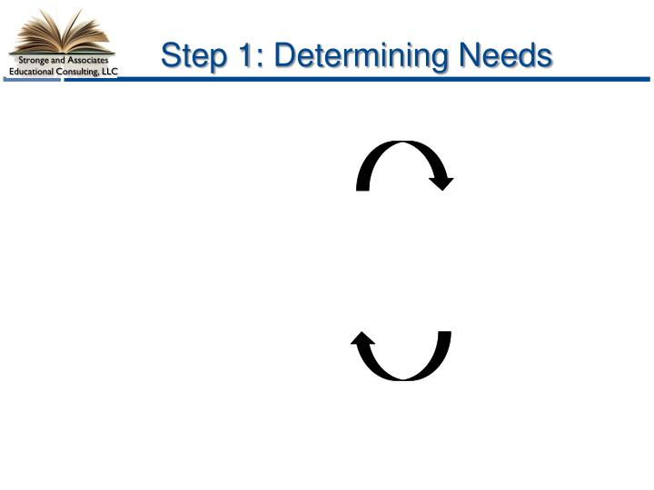 Step 1: Determining Needs