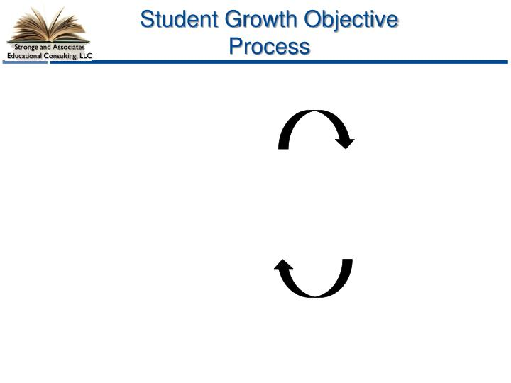 Student Growth Objective