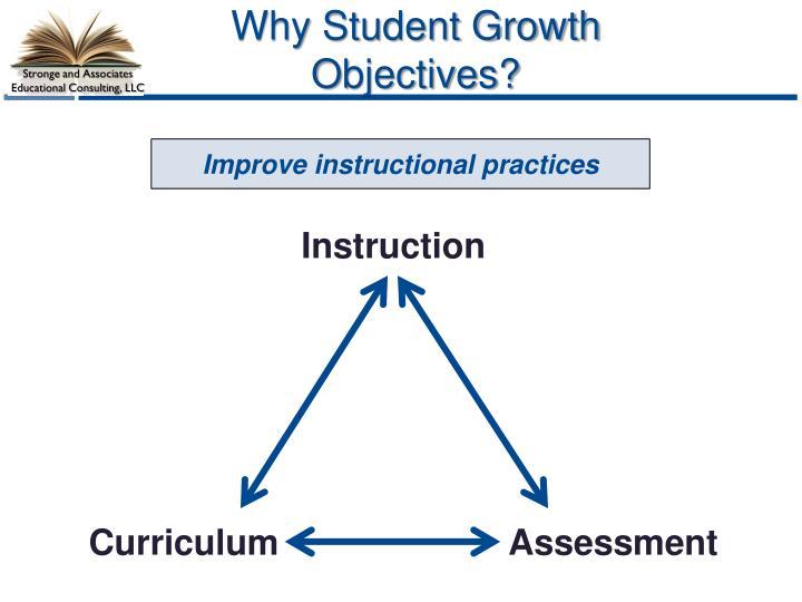 Improve instructional practices