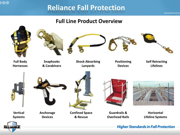 Full Line Product Overview