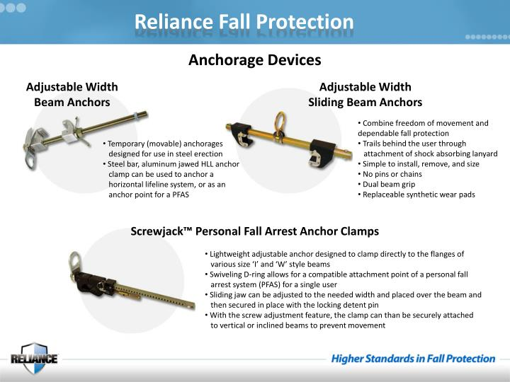 Anchorage Devices