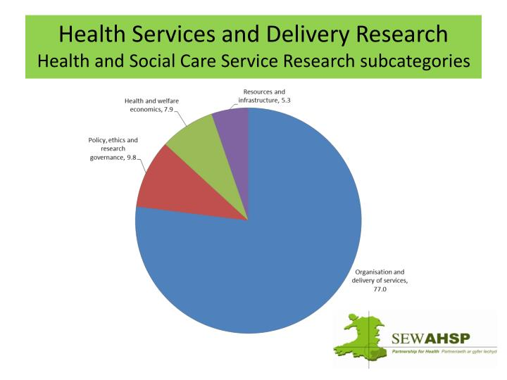 Health Services and Delivery Research