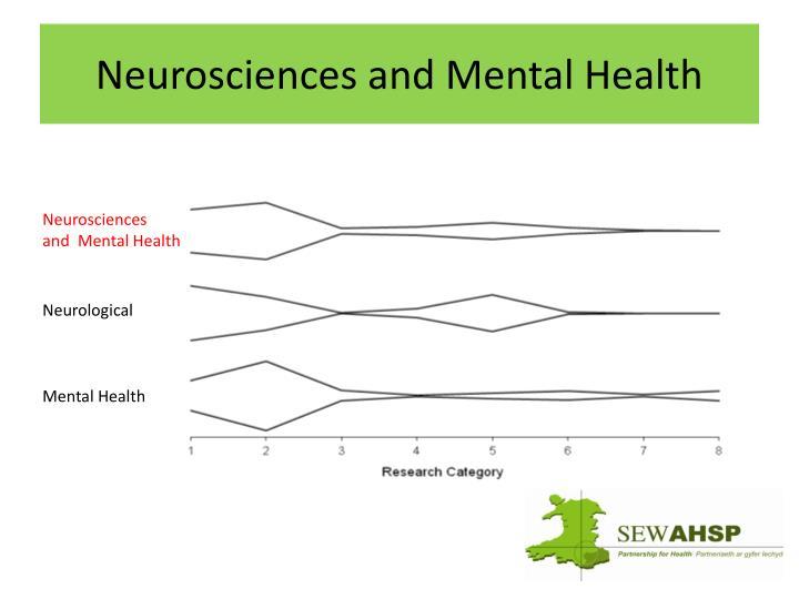 Neurosciences and Mental Health