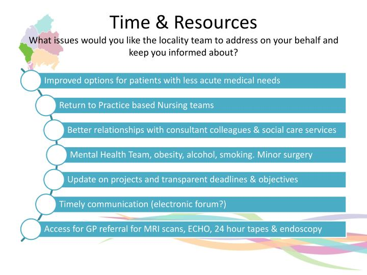 Time & Resources
