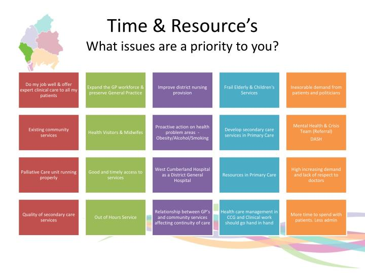 Time & Resource's