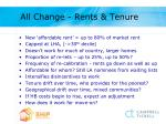 all change rents tenure