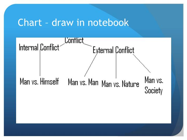 Chart – draw in notebook