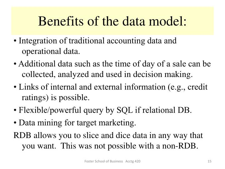Benefits of the data model