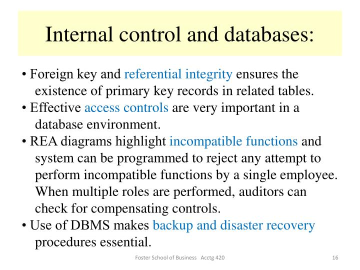 Internal control and databases