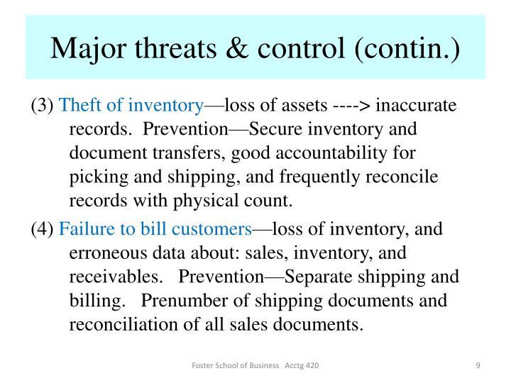Major threats &