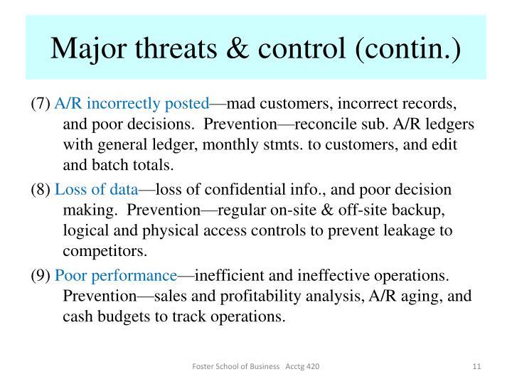 Major threats & control (