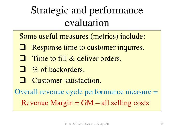 Strategic and performance evaluation