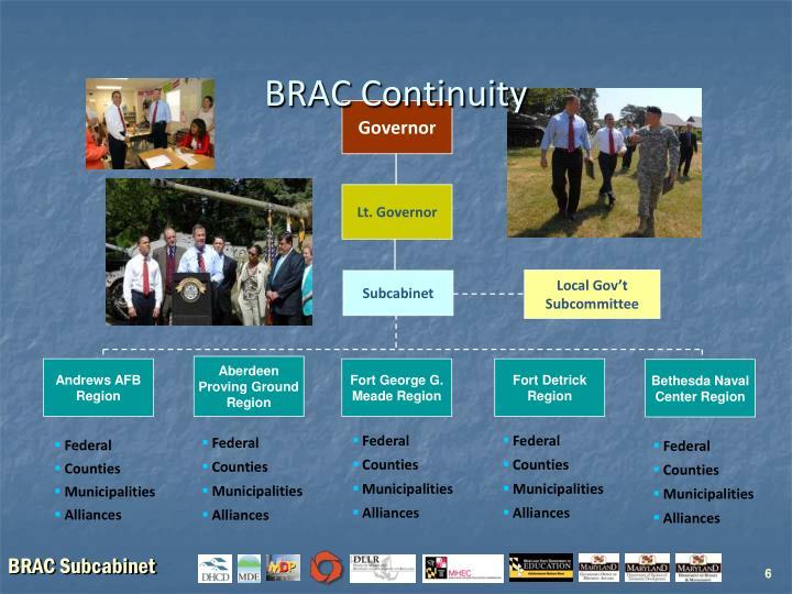 BRAC Continuity