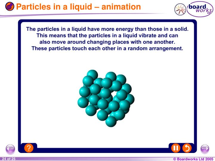 Particles in a liquid – animation
