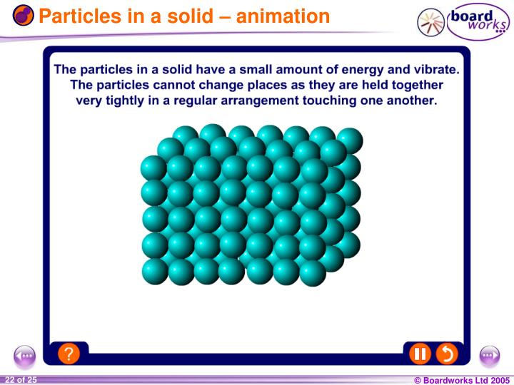 Particles in a solid – animation