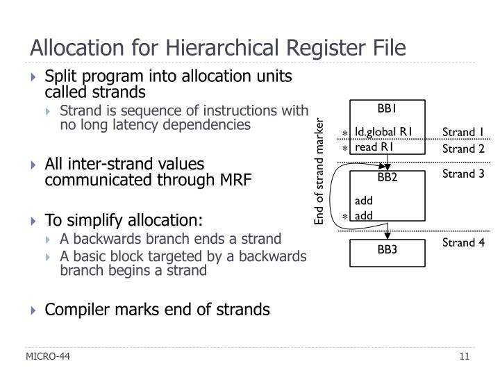 Allocation for Hierarchical Register File