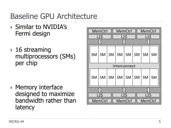 Baseline GPU Architecture