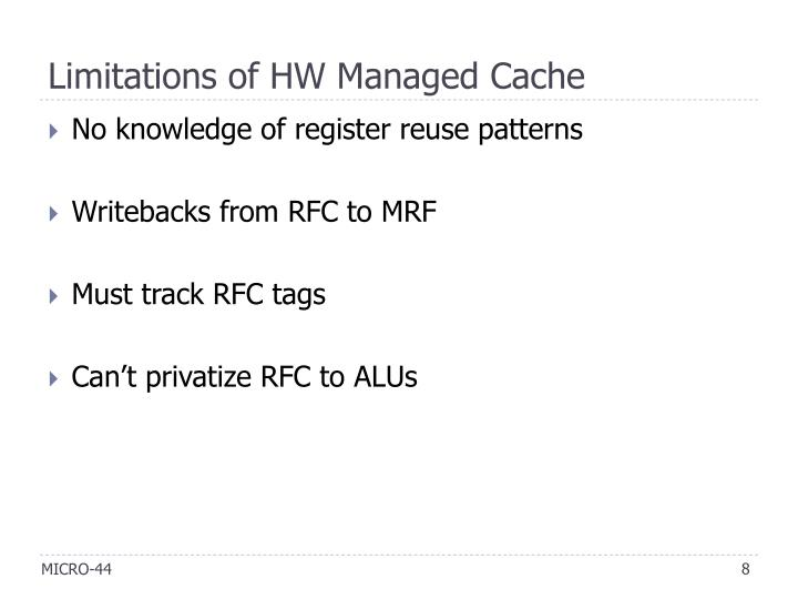 Limitations of HW Managed Cache