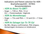 indications and patient selection for hdr brachytherapy gec estro recommendations
