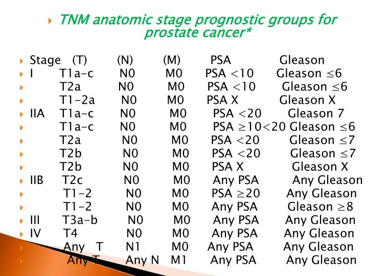 TNM anatomic stage prognostic groups for prostate cancer*
