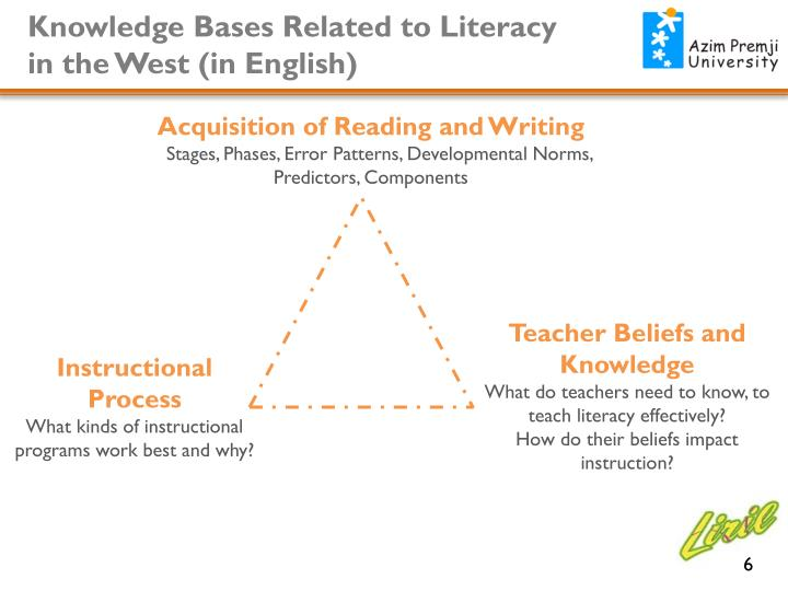 Knowledge Bases Related to Literacy in the West (in English)