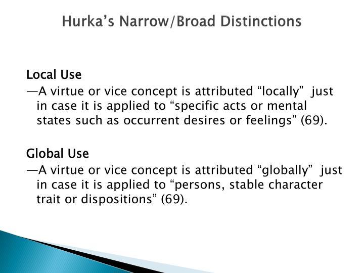 Hurka's