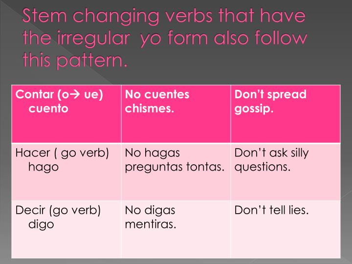 Stem changing verbs that have the irregular