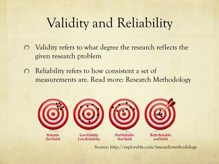 Validity and