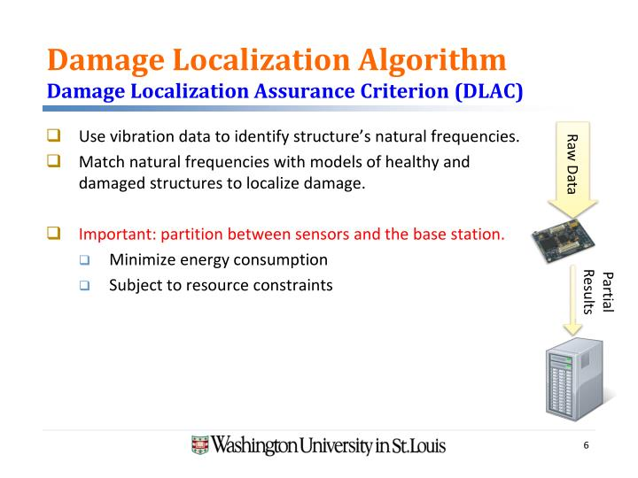 Damage Localization Algorithm