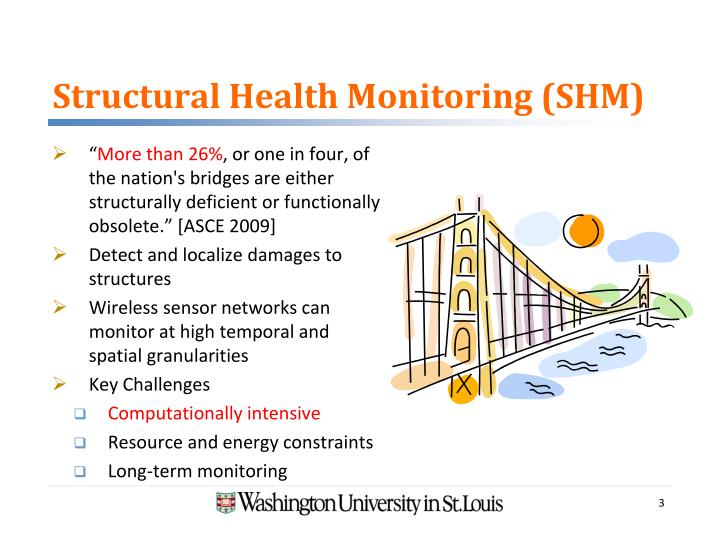 Structural health monitoring shm