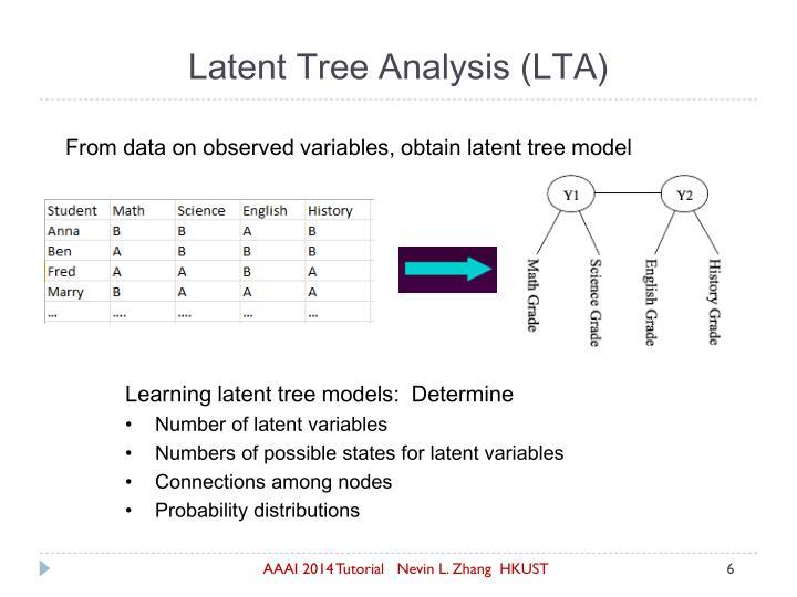 Latent Tree Analysis (LTA)