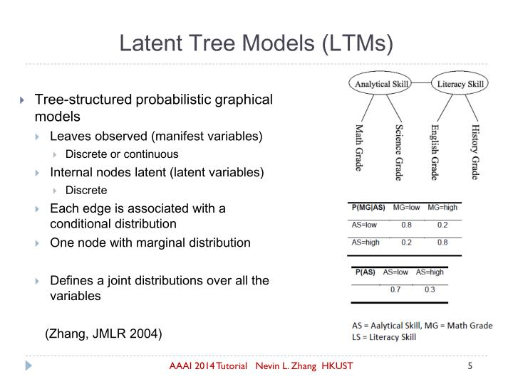 Latent Tree Models (LTMs)