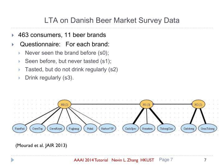 LTA on Danish Beer Market Survey Data