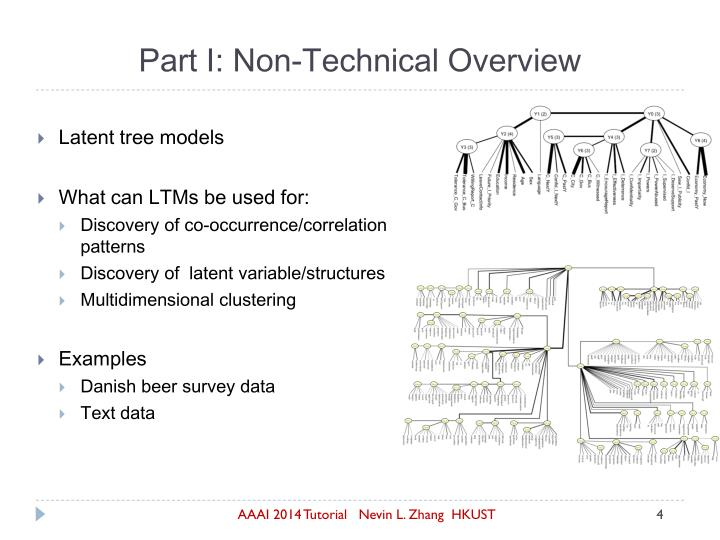 Part I: Non-Technical Overview