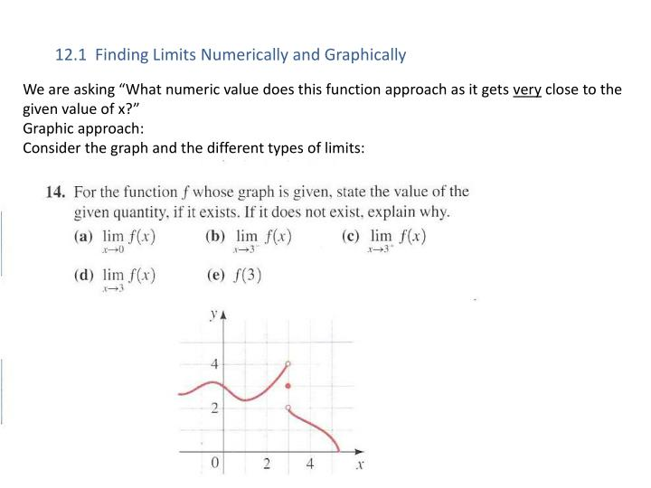 12 1 finding limits numerically and graphically1