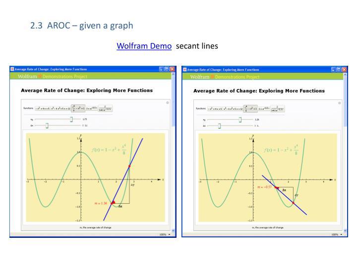 Wolfram Demo
