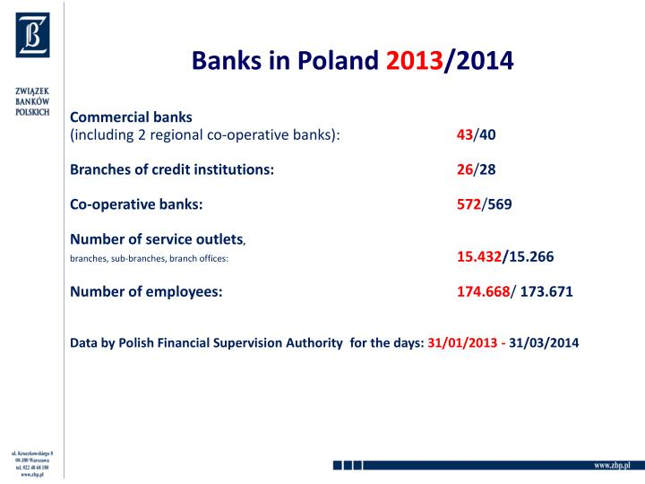 Banks in poland 2013 2014