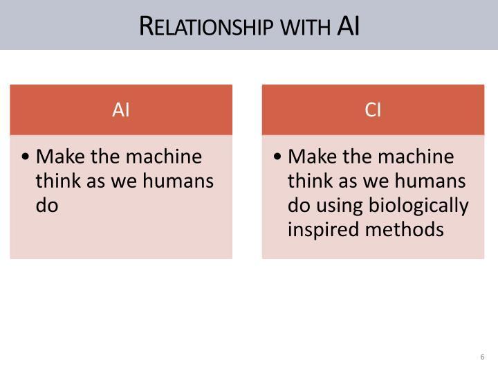 computational intelligence an introduction pdf