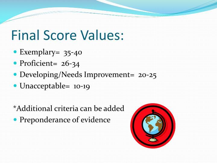 Final Score Values: