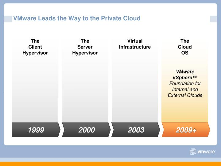 VMware Leads the Way to the Private Cloud