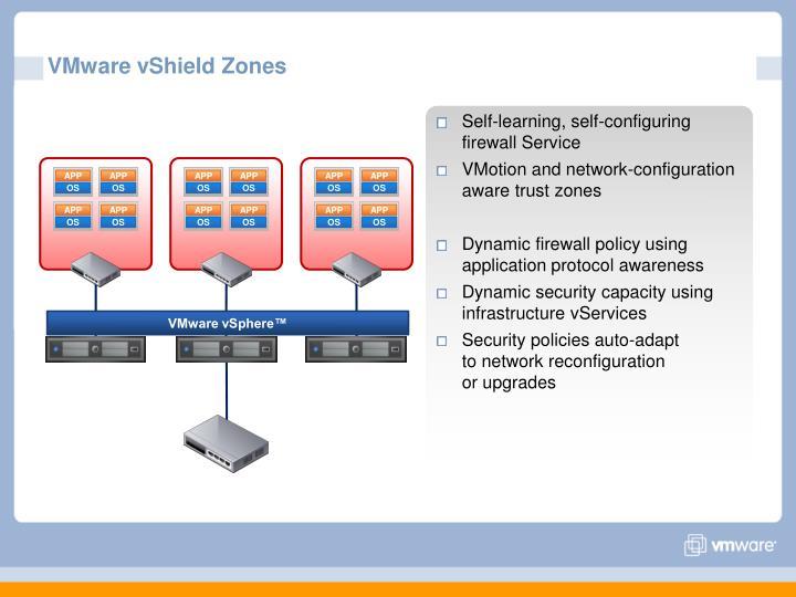 VMware vShield Zones