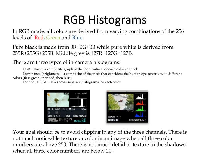 RGB Histograms