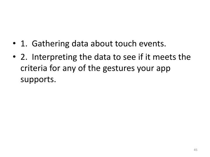 1.  Gathering