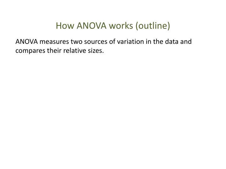 How ANOVA works (outline)
