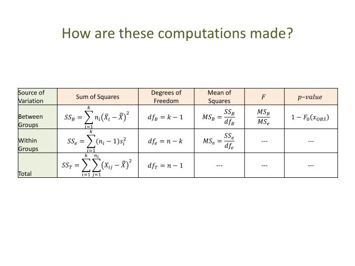 How are these computations made?